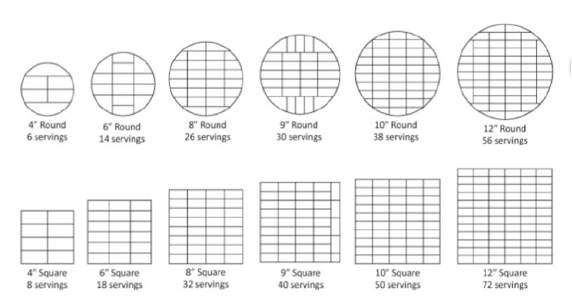 Cake-size-&-Cutting-Chart